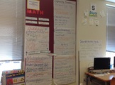 Math Anchor Charts for 4 operations