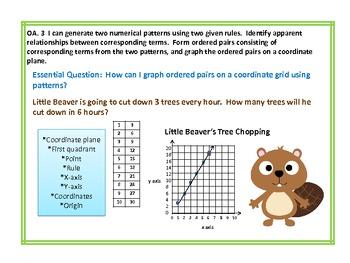 Math Anchor Charts for 5th Grade