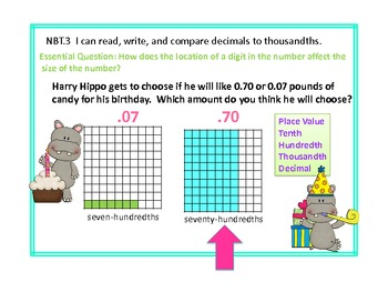 Math Anchor Charts for 5th Grade