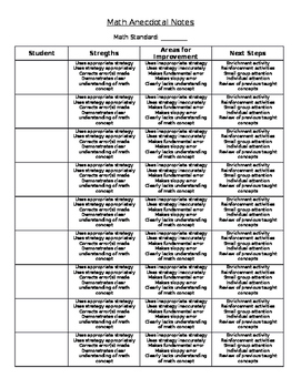 Math Anecdotal Notes Sheet