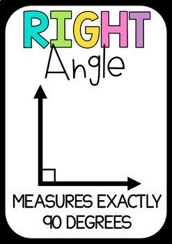 Math Angles Classroom Display Posters