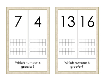 Math Around the Room: Comparing Numbers