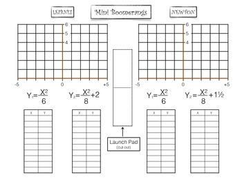 Math & Art Activity on Area and Perimeter (Digital & Printable Worksheets)