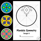 Rotational Symmetry / Radial Symmetry – Mandala Patterns -
