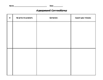 Math Assessment Corrections Graphic Organizer