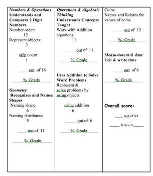 Math Assessment Grade 1, Meets Common Core Standards, Trimester 1