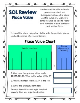 Math Assessment Packet (Virginia SOL Standards) 5th and 4th grade review