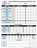 Math Assessment Record Grade 5 Common Core
