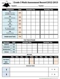Math Assessment Record Sheet Grade 3