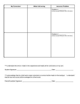 Math Assessment Test Corrections
