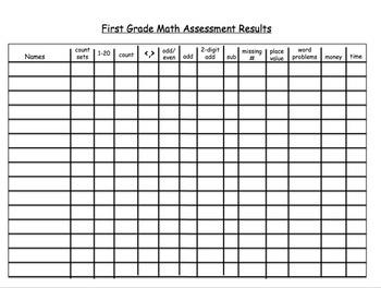 Math Assessment for First Grade