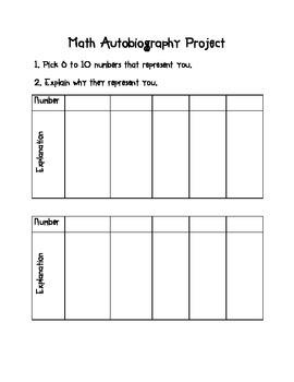 Math Autobiography Project