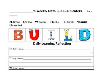 Math BUILD Student Reflection Board
