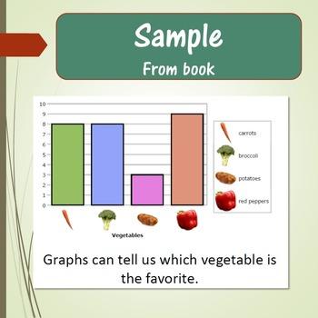 Graph Unit for Special Education : Pictographs