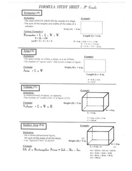 Math Basic Formulas Study Sheet