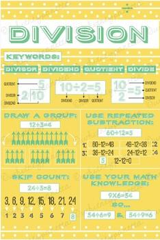 Division Math Poster: Modern Bulletin Board Decoration and Worksheet