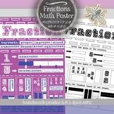 Fractions Math Poster: Modern Bulletin Board Poster Plus Worksheet, & Activity