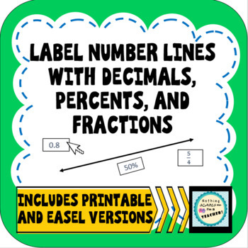 Math Bellwork Bellringers Powerpoint Number Lines