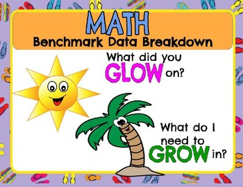Math Benchmark Data Breakdown Digital and Printable Versions Any Grade Level