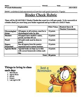 Math Binder Check Rubric