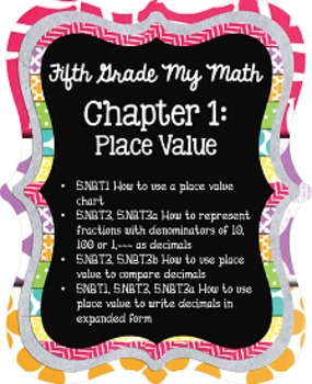 Math Binder Covers {Editable}