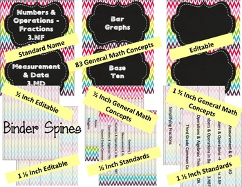 Math Binder Covers, Labels & Spines {4th/5th grade CCSS + 83 topics} {Editable}