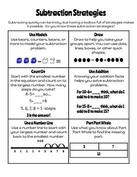 Math Binder: Number Sense, Problem Solving, Math Talk, and More!