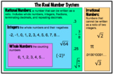 Math Binder Real Numbers Organizer