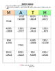 Math Bingo: Addition and Subtraction (regrouping)