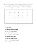 Math Bingo - Double x Single Multiplication Review