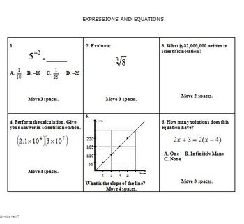 Math Board Game 8th Grade - Expressions and Equations (8.EE)