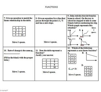 Math Board Game 8th Grade - Functions (8.F)