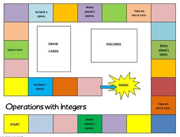 Math Board Game - Integers - Grades 6 - 9