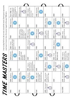 Math Board Games: 2 Math Board Games for upper elementary & middle school