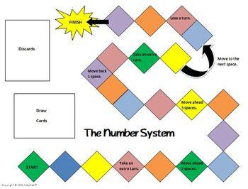 Math Board Games Bundle - 6th Grade - (6.RP) (6.NS) (6.EE) (6.G) (6.SP)