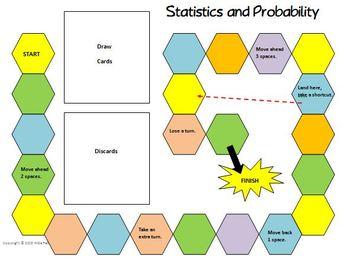 Math Board Games Bundle 7th Grade - (7.RP, 7.NS, 7.EE, 7.G, 7.SP)