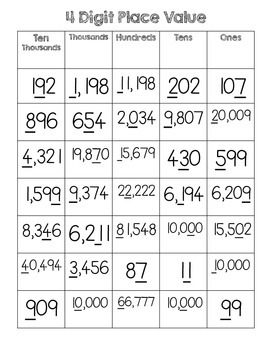 Math Book of Sorts Place Value FREEBIE! Test Prep!