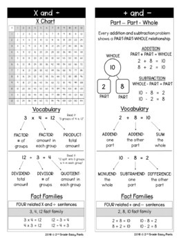Math Bookmark | Four Operations | Addition Subtraction | Multiplication Division