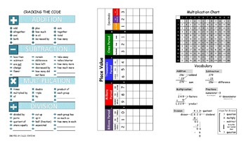 Math Bookmarks for Primary and Intermediate