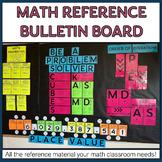 Math Bulletin Board Display Bundle