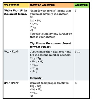 Math Bundle: Numbers, aOperations, Relationships All Grades