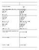 Math CCSS 4.NBT.5 Multiplication Quiz/Worksheet