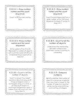 Math CCSS File Folder Labels