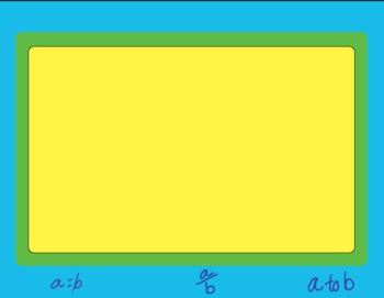 Math CCSS Grade 6 Unit for Ratios 6.RP.1. 6.RP.2, 6.RP3a