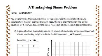 Math CCSS Thanksgiving Dinner Problem