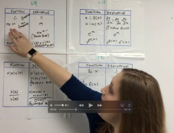 Math Calculus Integral - 22 Video Lessons