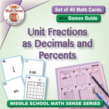 Unit Fractions as Decimals and Percents: 40 Math Matching Game Cards 6R17