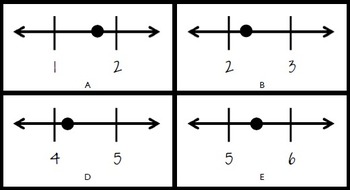 Estimating Irrational Square Roots Card Sort - Math Centers Game