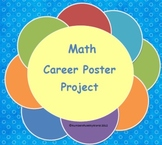 Math Career Poster Project-End of School Year Activity