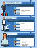 Math Careers Posters - Set of 5 w online STEM activities (